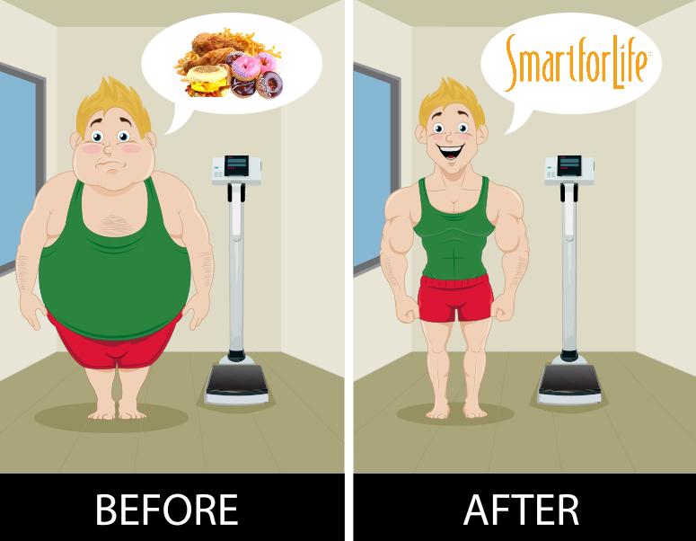 صورة نظام غذائي لانقاص الوزن , اسرع رجيم لتقليل الوزن