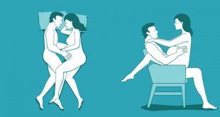 صوره افضل وضعية للحمل , ممارسة الجماع للحامل