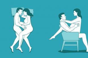 صورة افضل وضعية للحمل , ممارسة الجماع للحامل