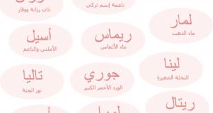 صورة اسماء بنات جديدة , بالصور اجمل الاسماء للبنات الجديدة