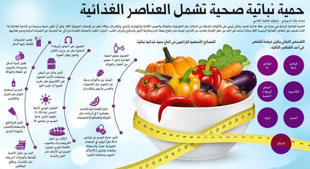 بالصور حمية غذائية , افضل الحميات الغذائية 4011 1