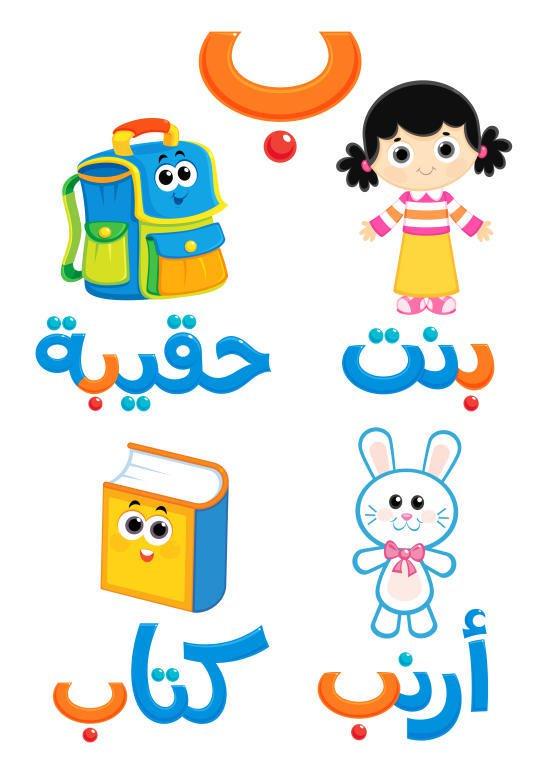 صور تعليم الاطفال الحروف , كيفية شرح الحروف الابجدية