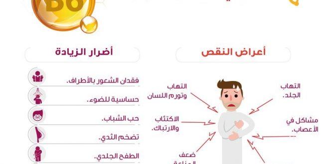 صور علامات نقص فيتامين ب , تعرف على ما يحدث اذا ما نقص فيتامين ب لديك